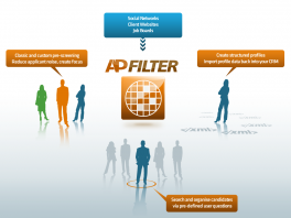 ApFilter - applicant screening, search and structured profiling